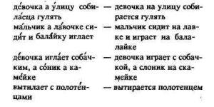 аграмматизмы примеры