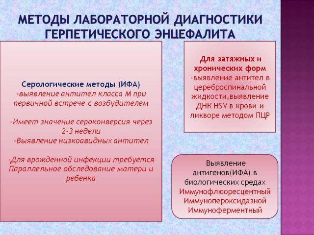 Диагностика энцефалита