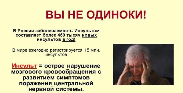 Статистика инсультов в России