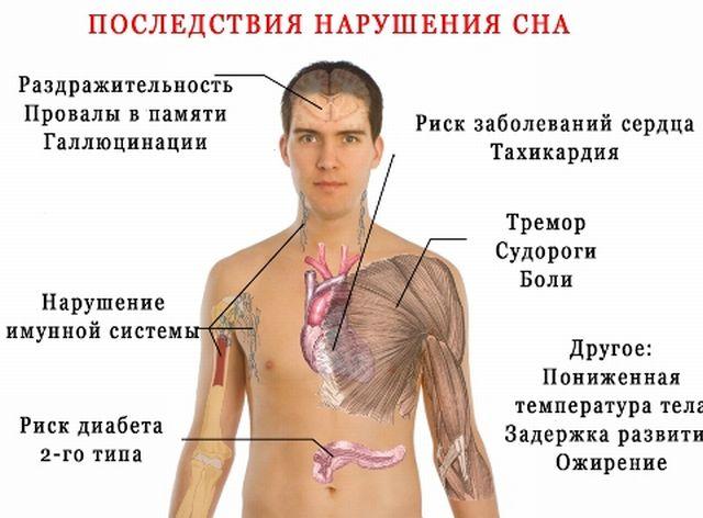 2-tabletki-glitsina-pered-snom