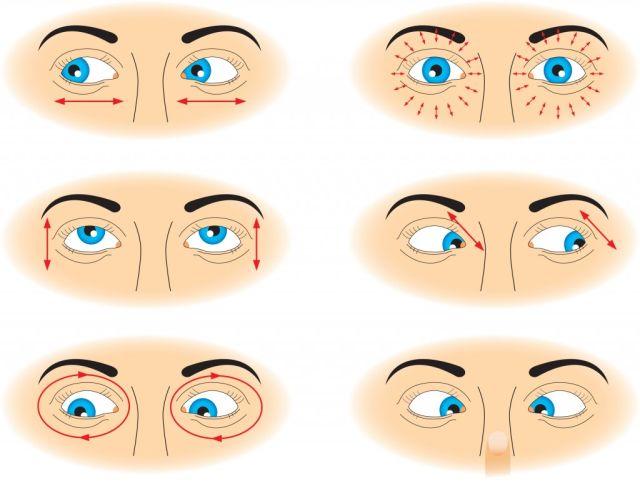 движение глазами в стороны