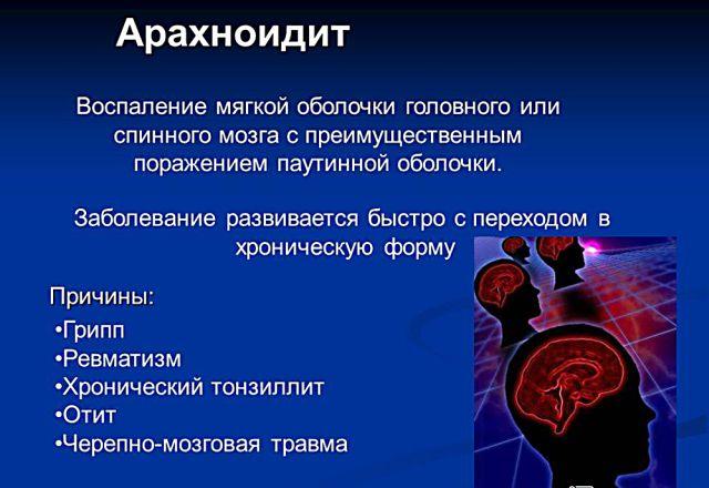 Причины арахноидита