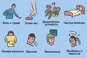 симптомы астении