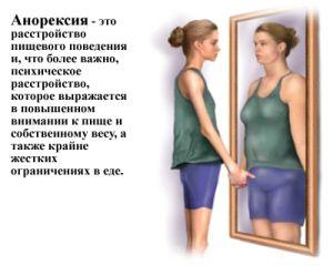 анорексик