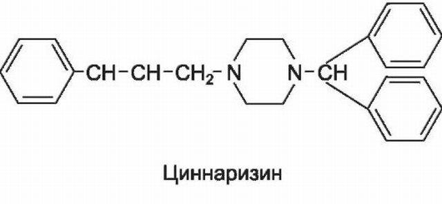 Формула циннаризина