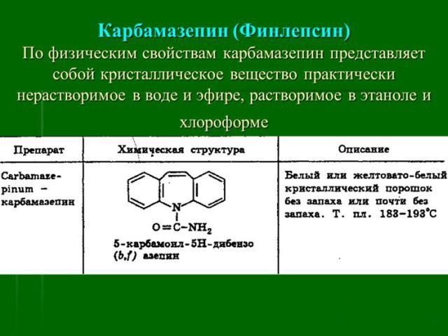 механизм действия Финлепсина