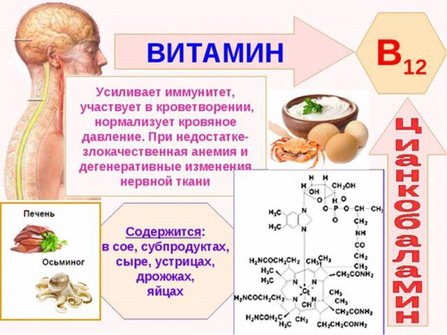 Какие есть препараты для лечения алкоголиков