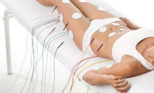 Электростимуляция мышц