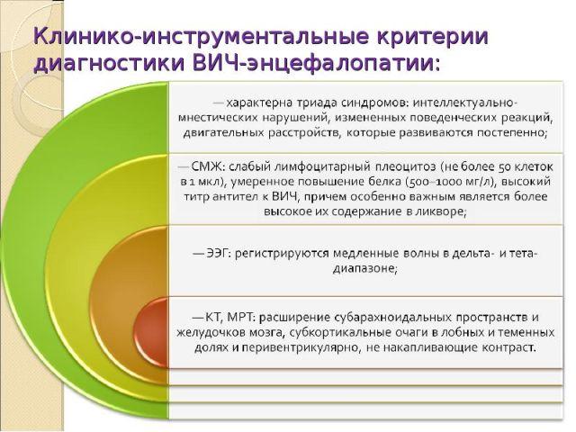 Диагностические критерии при ВИЧ инфекции