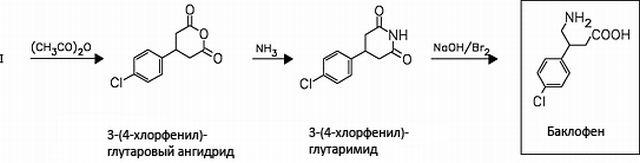 Формула бета-(Аминометил)-4-хлорбензолпропановая кислота