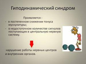 Гиподинамический синдром