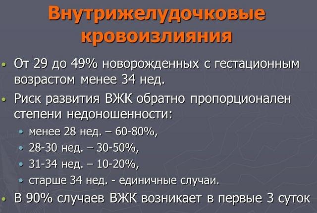 Статистика по ВЖК