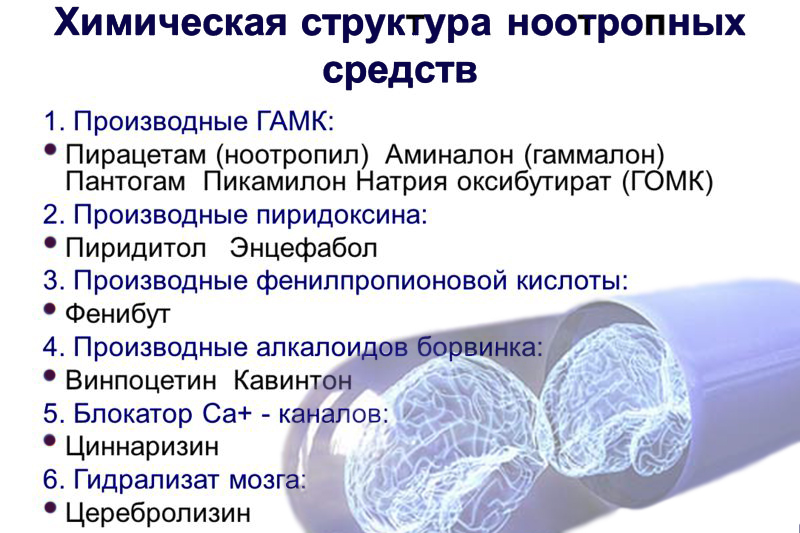 Химическая структура ноотропных средств