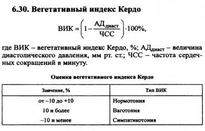 Формула вычисления вегетативного индекса Кердо
