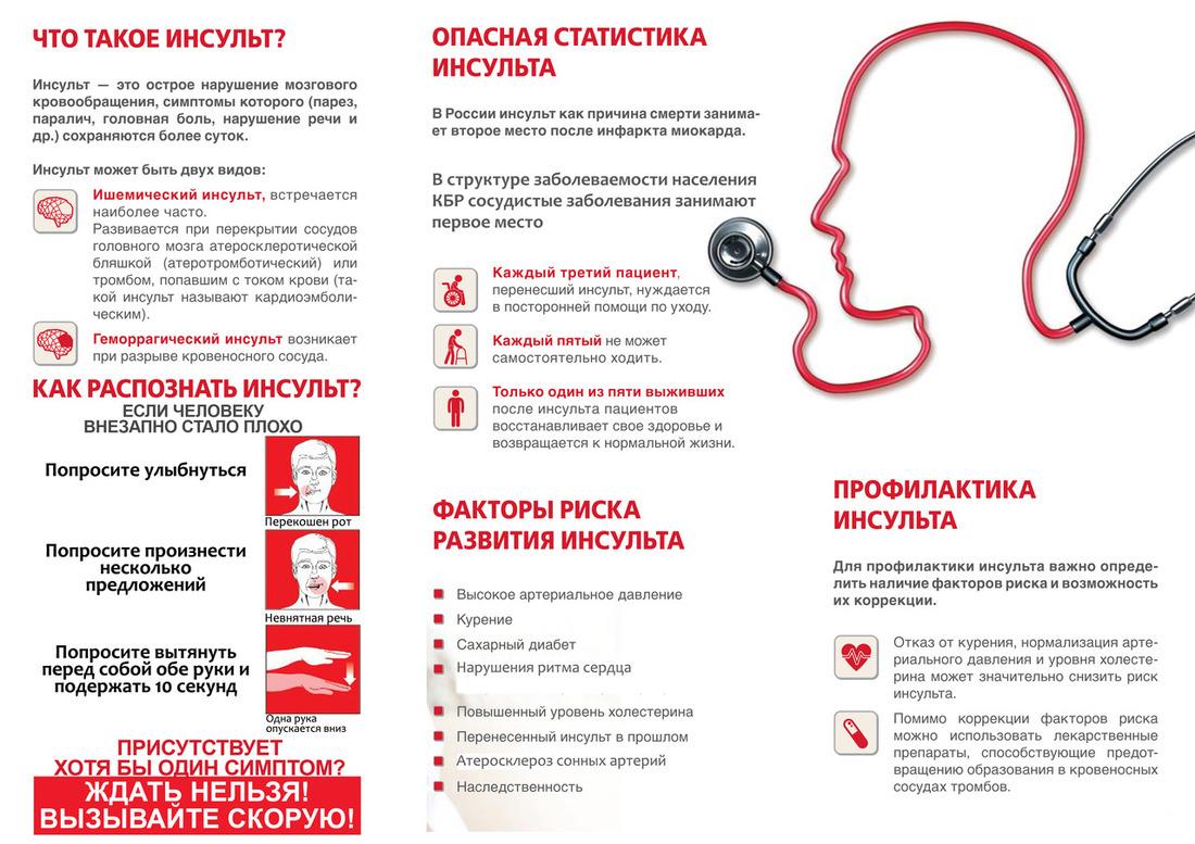 Информация об инсульте