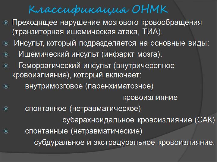 Классификация ОНМК