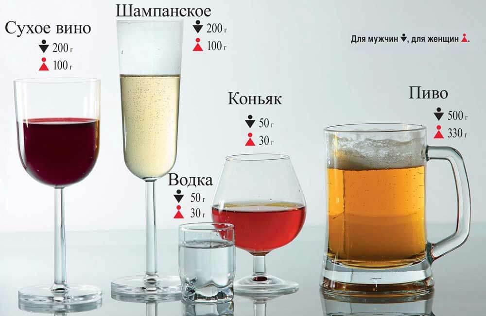 разрешенное количество алкоголя
