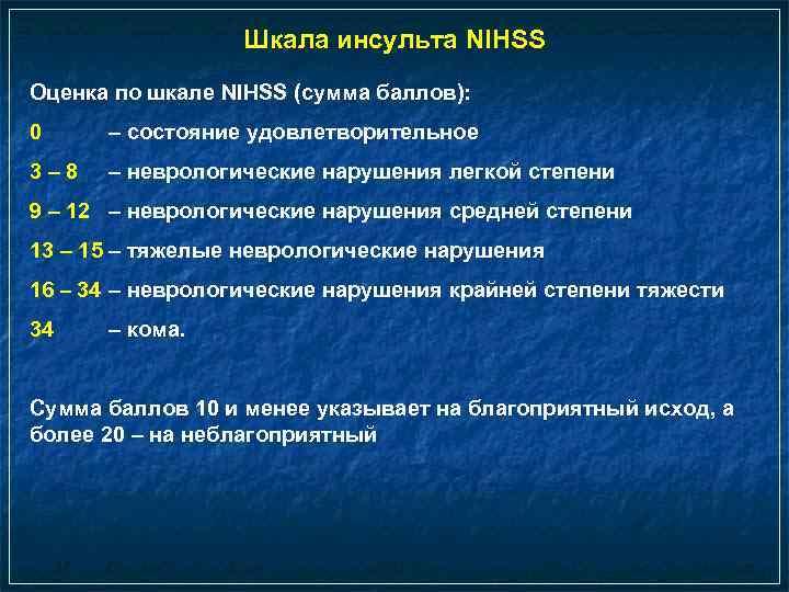 шкала NIHSS