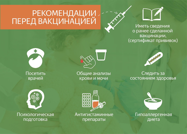 Перед прививкой