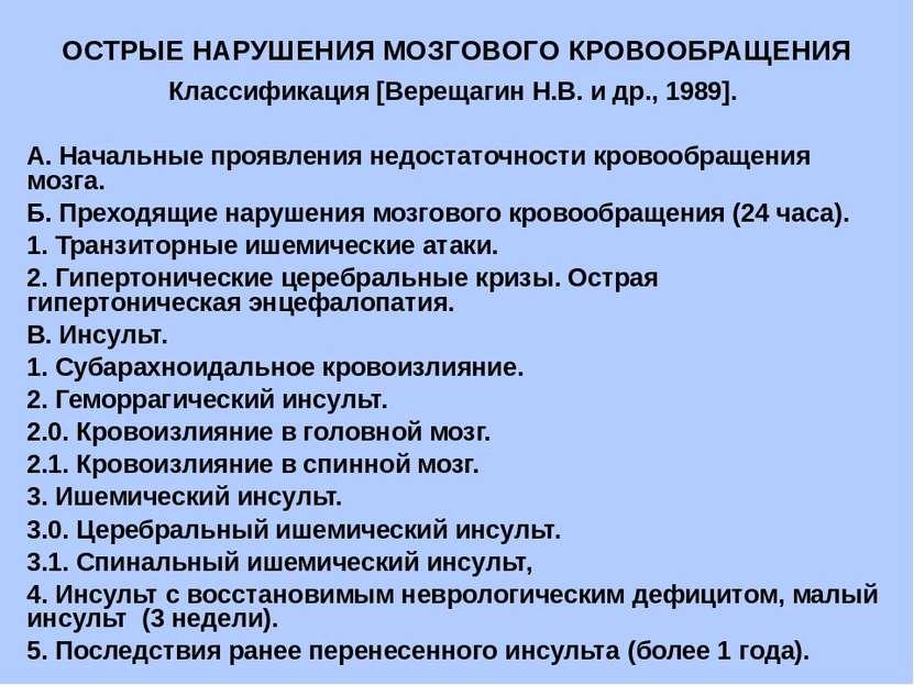Виды инсульта по Верещагину